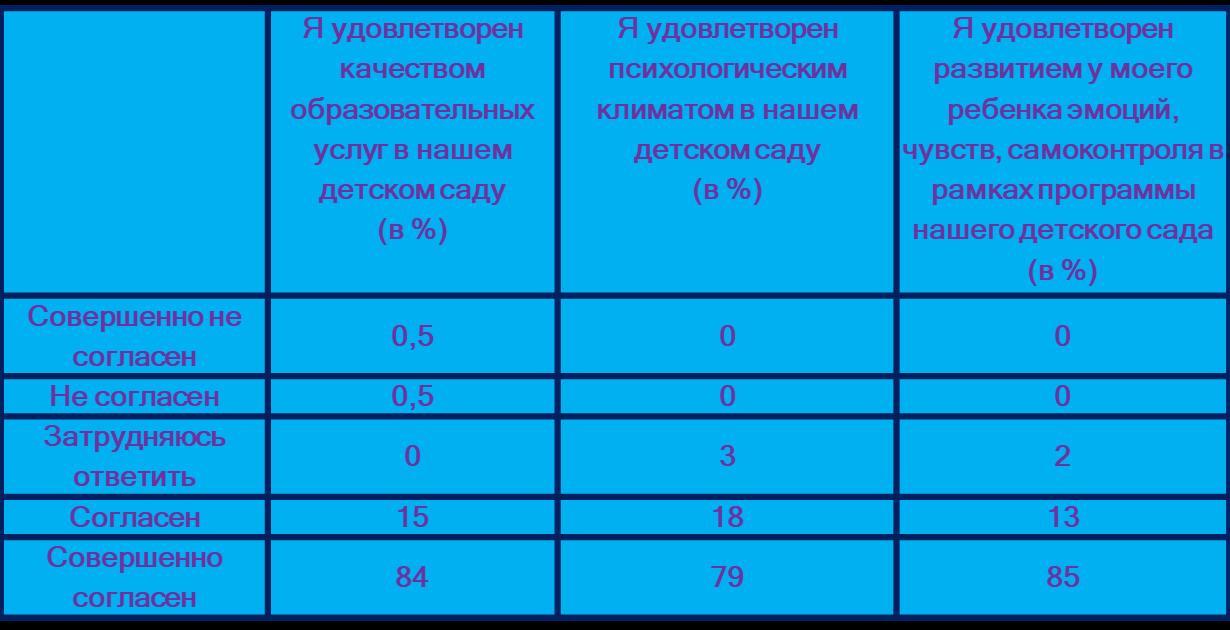ДОУ и школе» (Чувашская Республика).